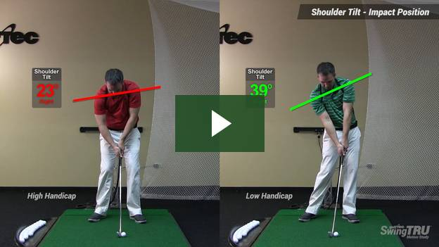 Shoulder tilt Impact Position