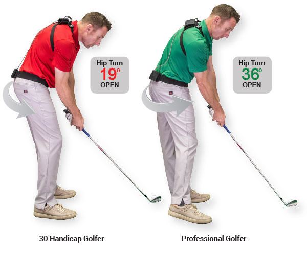Hip Turn Impact Position
