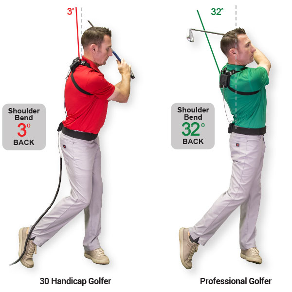 Shoulder Bend Finish Position